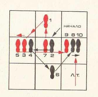 КУБИНСКИЙ ЧА-ЧА-ЧА: Основное движение | О танцах в Беларуси